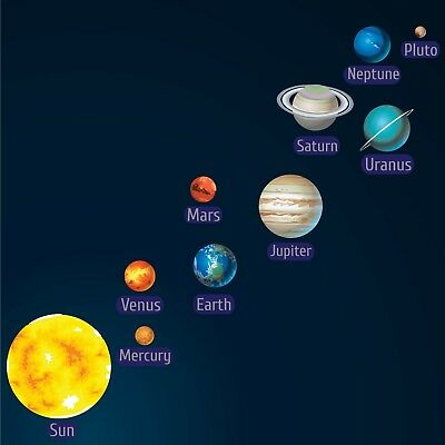 Childrens/Kids Bedroom Wall Planets Sun Space Solar System ...
