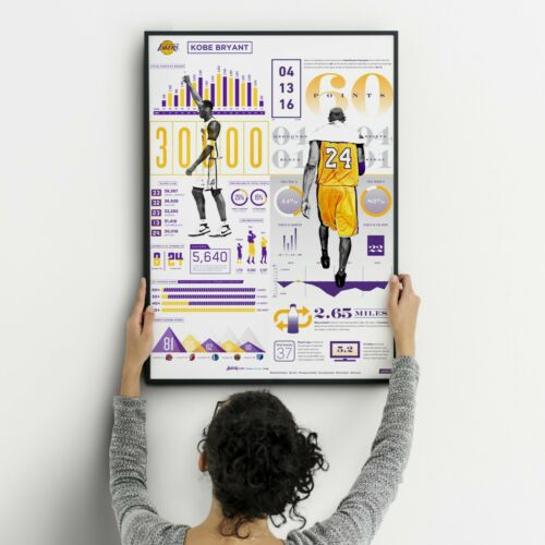Los Angeles Lakers NBA team player Wall Decor Print A2 A3 KOBE BRYANT POSTER