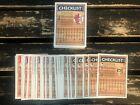 1994 Pinnacle Score 95 Checklist Collectable MLB Baseball Trading Card Lot Of 80