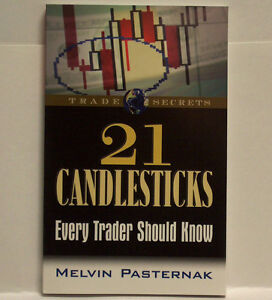 BRAND-NEW-Stock-Day-Trading-Book-21-Candlesticks-Every-Trader-Should-Know