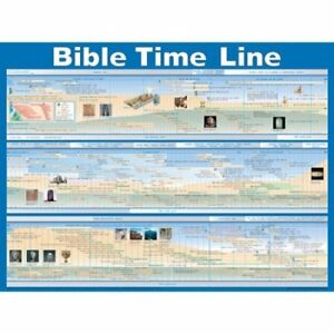 Bible-Time-Line-Laminated-Wall-Chart