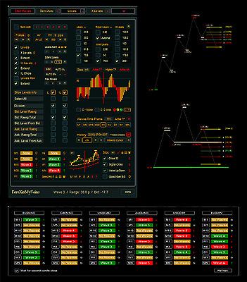 Fx pulse mt4 indicator