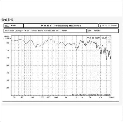 "2pcs 1.5/""inch 40mm 4Ω 8W Full range speaker Loudspeaker Bluetooth Audio Square"