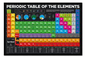 Periodic table of elements 2018 version poster framed cork pin board image is loading periodic table of elements 2018 version poster framed urtaz Choice Image