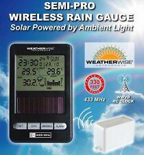 OUTDOOR RAIN GAUGE THERMOMETER SENSOR with REMOTE WIRELESS SOLAR DIGITAL DISPLAY