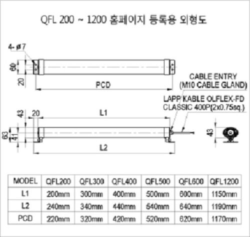 Tubular LED Machine tool light 600mm  IP67 waterproof with brackets 220ac
