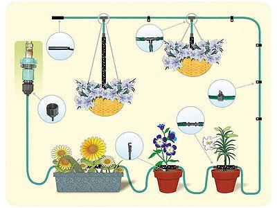 Bewässerungssystem für Pflanzen Balkonpflanzen Gewächshaus Terrasse Perlschlauch