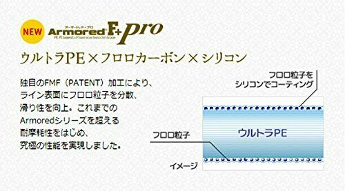 plus Pro azide-rockfish 150m 0.1 Duel PE lines Armored F Light Pink
