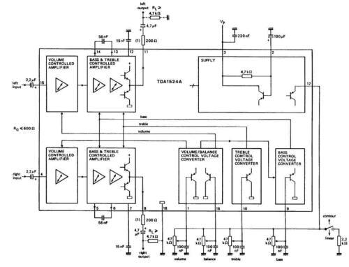 1pcs TDA1524A Stereo-tone//volume control circuit = A1524D SG1524 DIP18