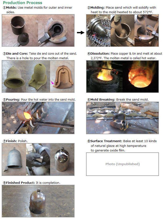Handcrafted Odawara Sahari Orin (Japanese Buddhist Bell of Highest Class)
