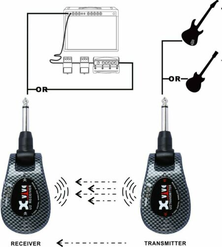 Xvive U2 rechargeable 2.4GHZ Wireless Guitar System Digital Guitar Transmit...