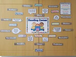 Book Corner Posters