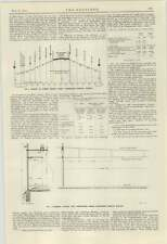1924 Berne Loetschberg Simplon Railway Details Darimont Efficient Primary Cell