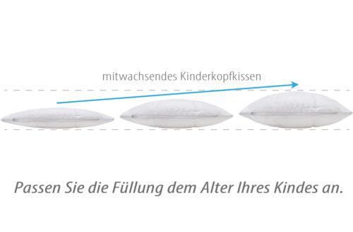 Kinderkopfkissen Tencel Kopfkissen 40x60 höhenverstellbar Kissen waschbar