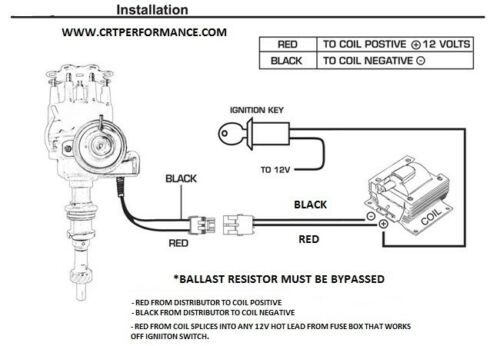 Small Block Ford 302 289 Blue, Ford 302 Coil Wiring Diagram