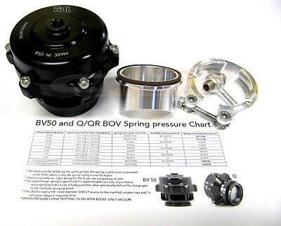 Black Tial Q Blow Off Valve BOV 50MM 10 psi With Aluminum Flange New Version 2