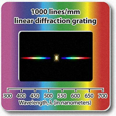Diffraction Grating Slides 500 & 1000 lines/mm & 13500 lines/inch double axis