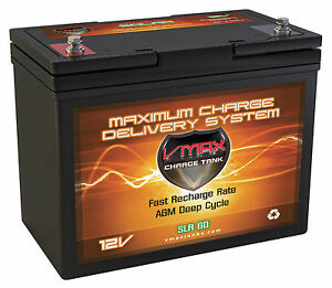 VMAX SLR60 12V 60AH SLA AGM DEEP CYCLE BATTERY fits XANTREX XPOWER 600 / 1500