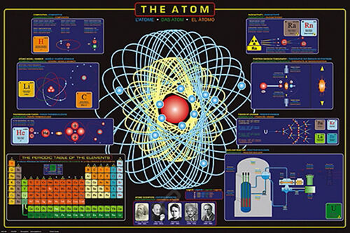THE ATOM Atomic Science Physics Educational Reference Wall Chart POSTER