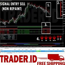 BEST FOREX INDICATOR TRADE ONIX TRADING SYSTEM FOR MT4