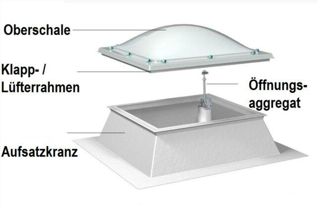 Varianten wählbar Lichtkuppel 100x100cm Acryl  Oberschale