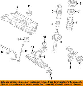 How To Save Money For Car Parts