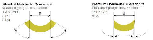 Narex Narex Narex Hohlbeitel Premium | Um Zuerst Unter ähnlichen Produkten Rang  | Düsseldorf Eröffnung  | Won hoch geschätzt und weithin vertraut im in- und Ausland vertraut  | Tadellos  7923f9