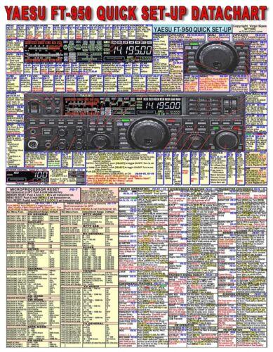 YAESU FT-950 AMATEUR HAM RADIO DATACHART GRAPHIC INFORMATION EX LARGE INDEXED