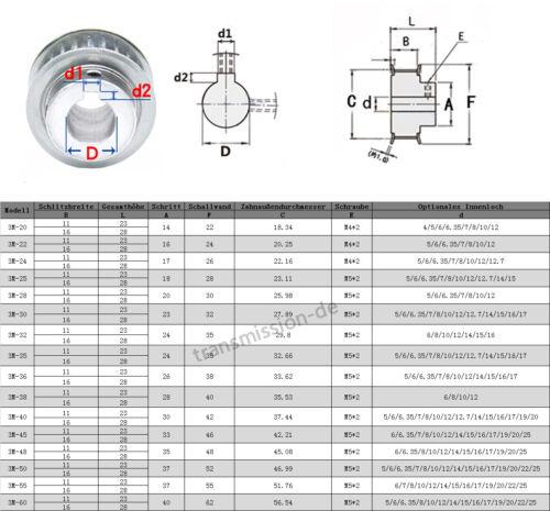 3M Zahnriemen Zahnrad 20-60 Zähne Riemenscheibe für 10mm 15mm Breite Zahnriemen