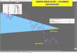 R105 Sniper Indicator + Scanner Dashboard Mt4 Metatrader 4 Windows Indicator