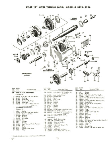"""Clausing 12/"""" Models 3995 3996 Lathe Op /& Parts List sn/'s:100200 to 103991 #1470"""