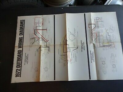 1972 Johnson Evinrude Outboard Motor Wiring Diagram poster ...
