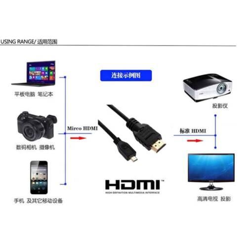 Hdmi a Micro HDMI macho para Canon PowerShot D30 SX620 SX730 HS G1X Mark III GM