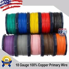 SYNERGY 100 FT SPOOL 10 AWG GAUGE GREEN GROUND WIRE SOLID COPPER 10-GW10-100 NEW