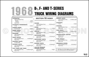 basic ford solenoid wiring diagram f600 1968 ford pickup and truck wiring diagram f100 f250 f350 ... #15