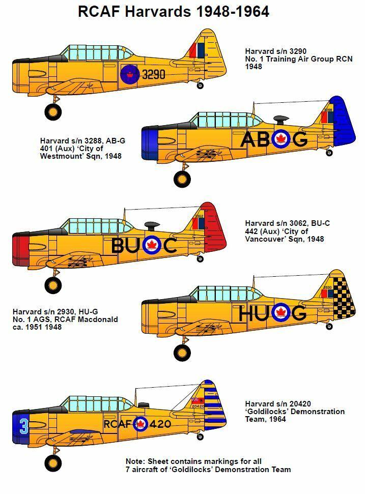 Post-war Canadian Harvard Mk II, Belcher Bits BD25, 1 48 scale decal