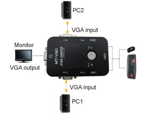 KVM switch 2 port USB 2 manually input and 1 output VGA switch MT-201UK