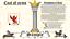 thumbnail 1 - Kilchain-Kilchain COAT OF ARMS HERALDRY BLAZONRY PRINT