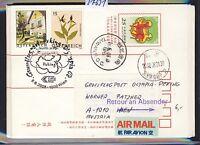 57631) AUA Olympiade SF Wien - Peking China 8.8.2008, GAU China Taiwan R!