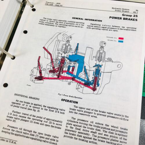 Heavy Equipment Parts & Accessories SERVICE MANUAL FOR JOHN DEERE ...
