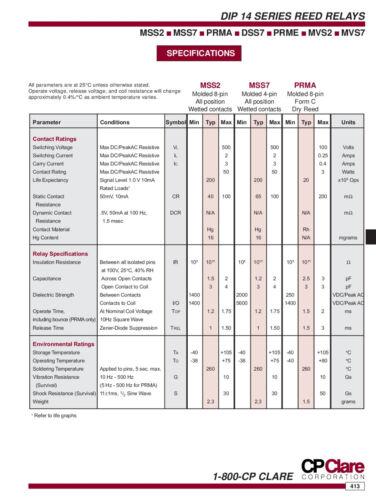 Arduino,Modellbau,Eisenbahn Reed Relais CLARE PRME 1B024C 24V//DC 1xÖffner