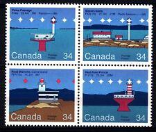 CANADA - 1985 - Fari - Esposizione filatelica internazionale CAPEX '87, Toronto.