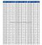 Bucle de cierre 2GT Negro Caucho Correa Distribución Polea Ancho 6mm 10mm cinturones sincrónica
