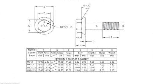 M6-1.0 x 30 or M6x30 6mm x 30mm J.I.S Small Head Hex Bolt 10.9 Zinc 10