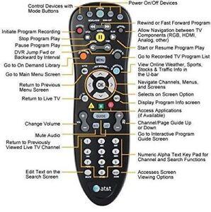 at t uverse receiver universal remote control black s10 s3 rh ebay com att uverse remote guide button doesn't work att uverse remote guide