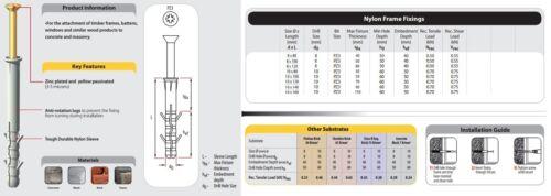 M8 e M10 muratura NYLON TELAIO DI FISSAGGIO NYLON Rawl Plug /& Viti Varie Lunghezze