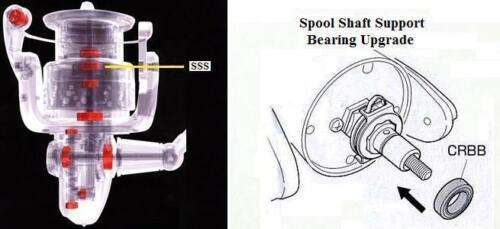 Daiwa spool shaft bearing AEGIS A.O.I BRADIA CALDIA CERTATE  COASTAL E-GEE EXIST