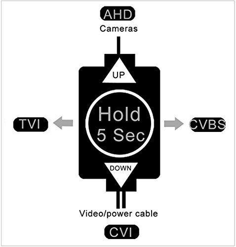 1080P AHD CVI TVI 4-in-1 2*UI 2.6MP 42IR LEDs OSD Menu Outdoor Security Camera 2