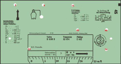 Prüfkarten  Röhrenprüfgerät  RPG  Max Funke  W 20  ISBN 978-3-944679-02-0