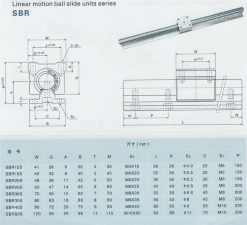 SBR16-900mm 2 linear rail+ballscrew RM1605-950mm+1 set BK//BF12 end bearing CNC